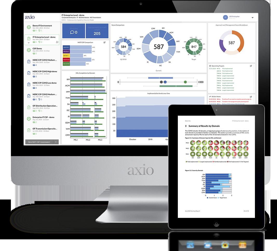Axio360 Platform