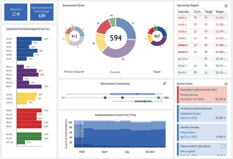 Cyber Risk Management Platform | Axio