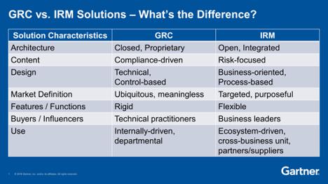 Cyber Risk Platform Guide | Axio